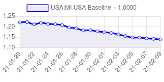 chart-mi-2-09.png