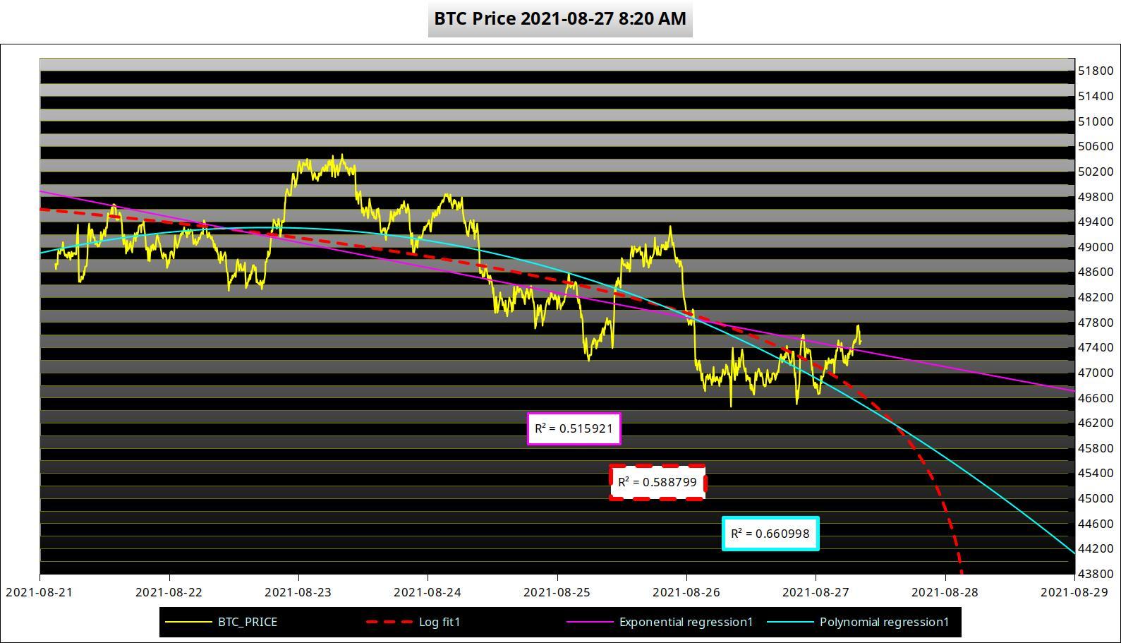 chart-WEEK-20210827.jpg