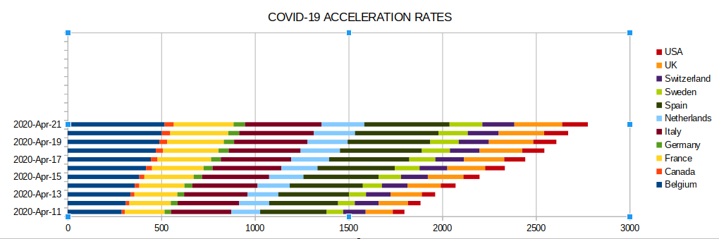COVID-19-Acceleration-04-20-2020.png