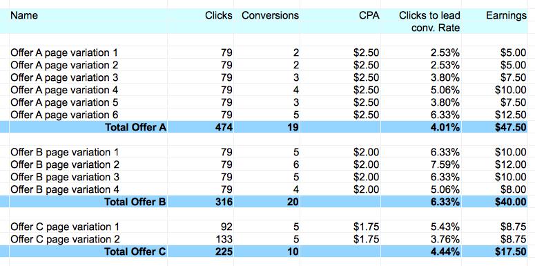 earnings-conv-141215.png