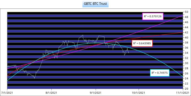 GBTC-BTC-trust-2021-09-29.jpg