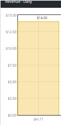 revenue.PNG