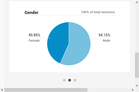 Screenshot_2018-12-24 Analytics-gender.png