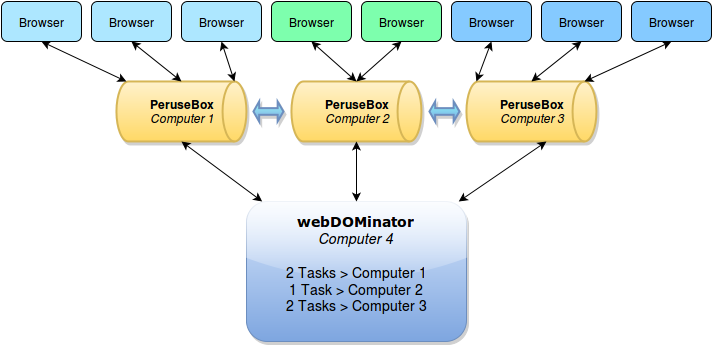 webDOM Structure(1).png